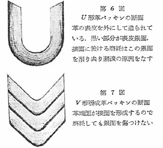 革パッキンのU形とV形の断面図。渡辺武氏が1955年3月刊ENGINEERING誌第42巻第3号に掲載した「日本に於けるパッキン工業の今昔」の挿し絵から