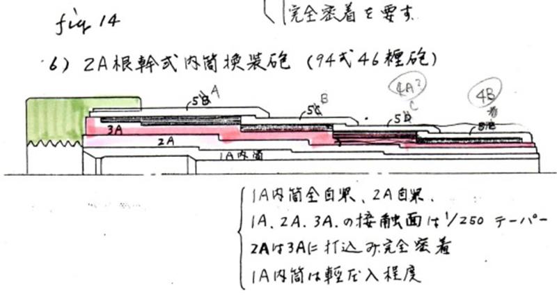 戦艦大和の主砲砲身の層成図。4種類の筒を嵌め合わせ、一番外側の筒の下に鋼線を巻いた=同主砲を設計した斎尾慶勝・元技術中将が1957(昭和32)年に著した日本製鋼所広島製作所の所内教科書「大砲」から。国本康文氏資料。